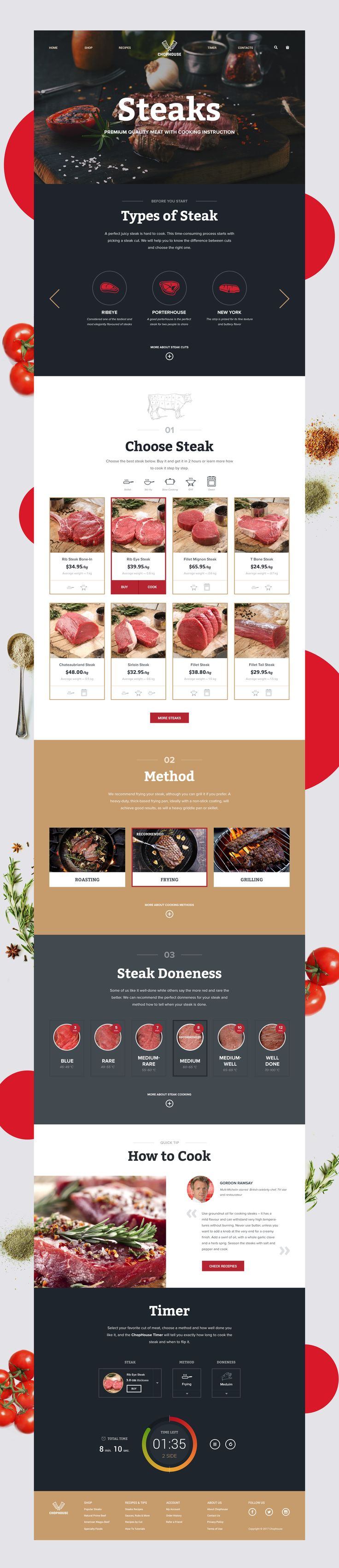 Chophouse is a concept project about steaks. It's a store with step by step instruction how to cook steaks including timer. I hope you'll enjoy this project!
