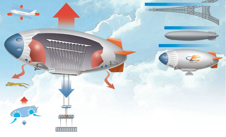 Marco Vaglieri • Huge airships coming back, 2004 (in collaboration with M2 studio, Milan)