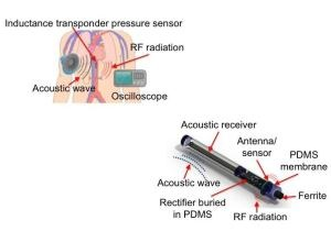 "Oh wow, rap is actually good for something: ""Rap Music Powers Rhythmic Action of Medical Sensor"""