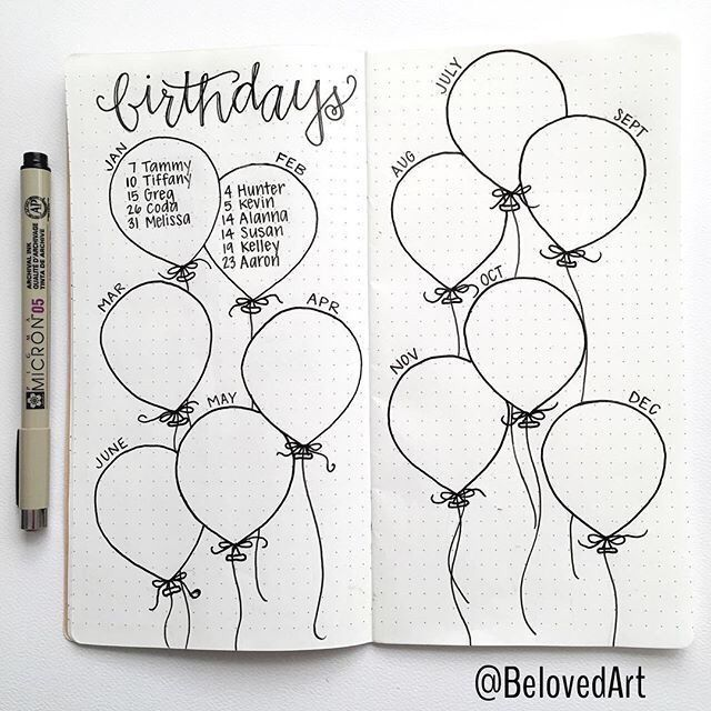 How to leave your birthday list with your face in the Bullet Journal