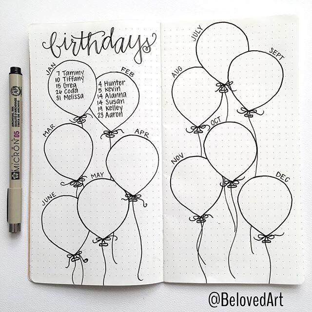 Wie Sie Ihre Geburtstagsliste mit Ihrem Gesicht im Bullet Journal hinterlassen