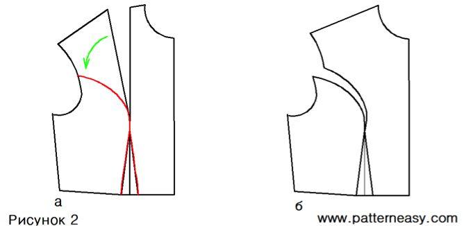 Выкройка праздничного платья | Выкройки онлайн и уроки моделирования