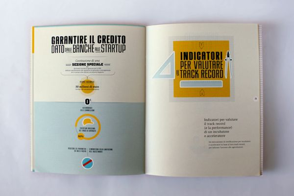 Restart Italia! by Laurie Elie, via Behance