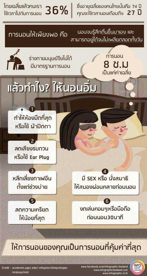 """""""นอนเท่าไร? ถึงจะพอ""""  ****************** คนเรานอนเฉลี่ย 36% หรือ  1/3 ของชีวิต ไปกับการนอน  ซึ่งอายุคนไทยเฉลี่ย 74 ปี  คุณจะนอนมากถึง 27 ปี"""