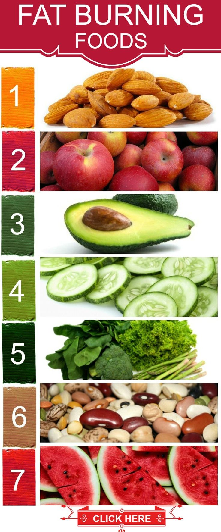 Top 10 Fat Burning Foods #flatbelly