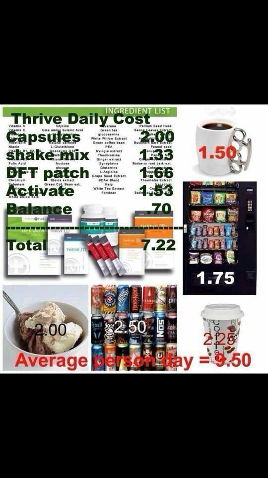 Thrive costs https://cecilymyers.le-vel.com/
