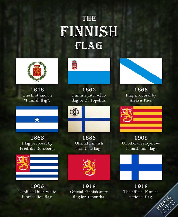 The Finnish flag has come a long way since the first Finnish proto-flag was introduced in 1848. This picture introduces nine selected flag designs from over the years but in reality there are many more proposals and unofficial flag designs out there that are not featured in this picture.