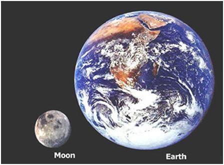 SpaceNesia - Membayangkan ukuran diri kita terhadap besarnya bumi saja merupakan hal yang sulit dilakukan oleh banyak orang, apalagi me...