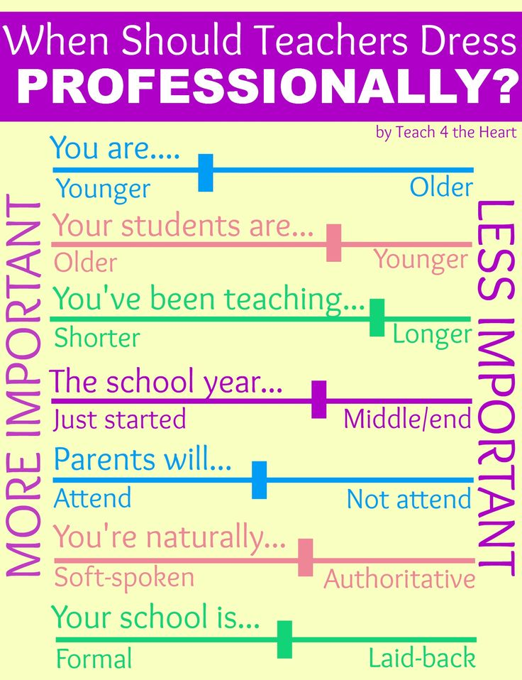 When Do Teachers Need to Dress Professionally?