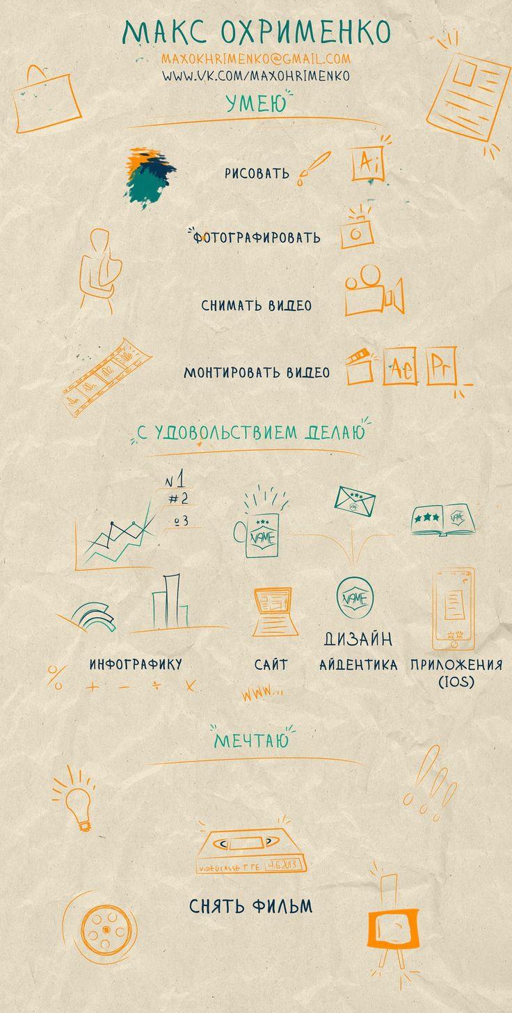 Креативное рисованное резюме Максима Охрименко из Киева. Просто, но оригинально.