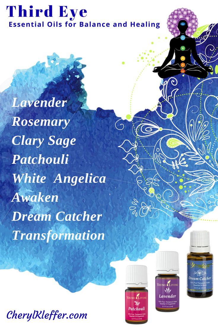 3RD EYE – Purify negative thoughts and tendencies; stimulate intuitive thinking             Singles Lavender Rosemary Clary Sage Patchouli Helichrysum Blends White  Angelica Awaken Dream Catcher Transformation Apply between eyebrows