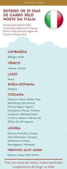 Roteiro completo de 3 semanas de viagem de carro pelo Norte da Itália, conhecendo cidades como Milão, Veneza, Roma e as regiões da Toscana e Cinque Terre