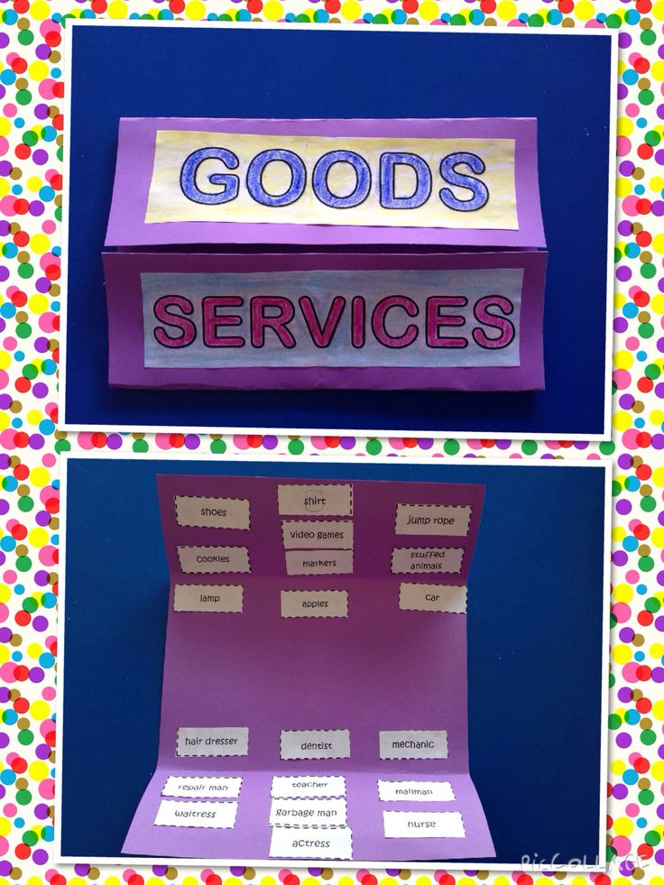 This goods and services foldable will be sure to keep your students engaged when teaching about goods and services!