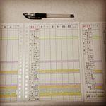 Instagram photo by knk_kirokugoto - 連投すみません🙏💦 . 🌼家計簿🌼変更ver. : ☑年間収支一覧表 : igの複数投稿機能を早速つかってみました✨各写真でのズームインアウトは編集では出来ないのかな😓💦 : 書き直ししちゃった年間収支一覧表です、笑。 🔸変更点. ⏩1年で見開き. やっぱり見開きで1年分にしました。笑。4月始まりと悩んだけど、今のところ不便を感じないので1月始まりで📆 ⏩繰越欄の追加. 前月分を翌月に繰越することはあまりないのですが(黒字分は貯金するので)、もし月予算overした時に、予備費やボーナス貯金から使ったりした時にその追加分をどこに書こうかと悩んでました。あと冬のボーナスを今年の特別費に割り当ててるので、その金額もこの一覧表に書きたかったのもあって✨ 収入ではないし…。そんな時用に書く欄を(補填って一覧表に書きたくなかったので)繰越にしました、笑。 ⏩特別費の収入を預入に変えた…