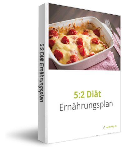 Low Carb Ernährungsplan erstellen. So gehts einfach