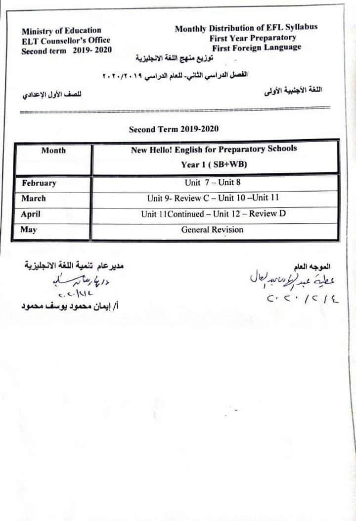 كتاب اللغه الانجليزيه للصف الاول الاعدادي المنهج الجديد الترم الثاني 2020 Preparatory School Ministry Of Education School