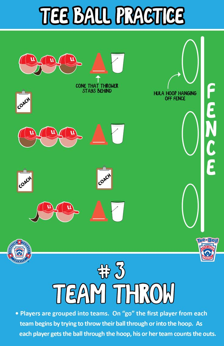 Team Throwing - T-Ball Practice | Little League #tball, #baseball, #softball, #kids