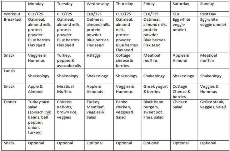 Melinda Besinaiz: T25 Chalean Extreme Hybrid Week 2