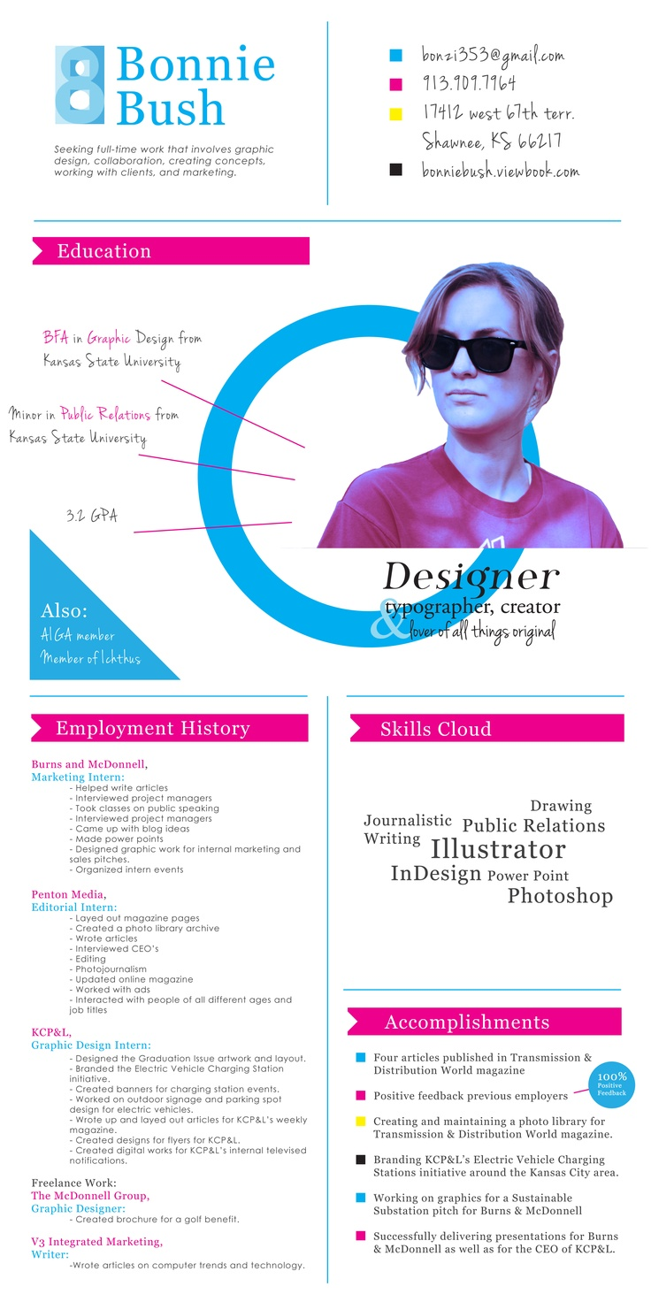 54 best images about creative cvs and resumes on pinterest ebay