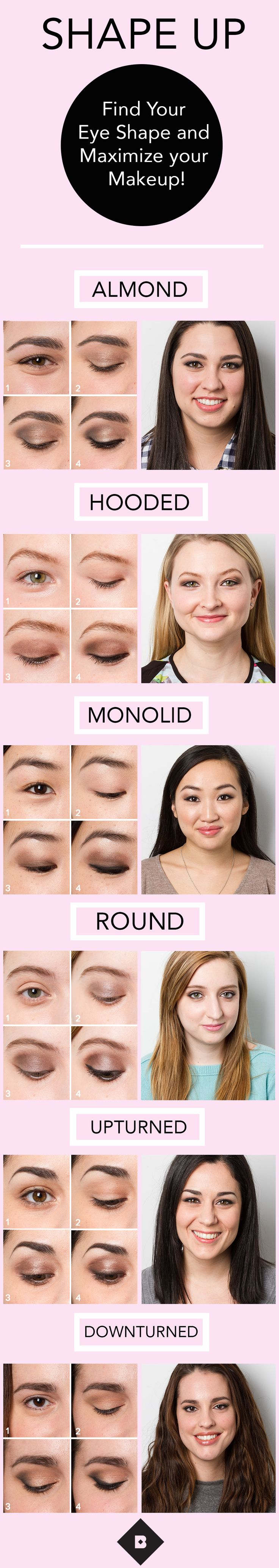 Read on to see Birchboxer examples of six eye shapes (including hooded eyes, almond eyes, monolids, and more), plus key techniques and application tips for each using the Smashbox Full Exposure Eyeshadow Palette.