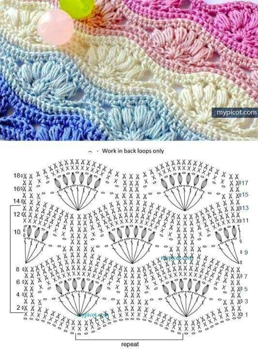 Pin von carlotta05 auf Muster   Pinterest   Übersetzung, Decken und ...
