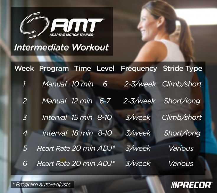Try this six-week intermediate workout program with the AMT to stay fit or lose weight.