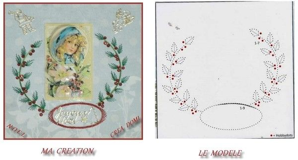 CREATION CARTE PERSONNELLE