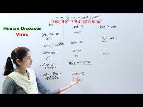 ExamManthan : Coaching For SSC IBPS UPSC Exam: GK - Biology  विषाणु (virus)से होने वाली बीमारियों...