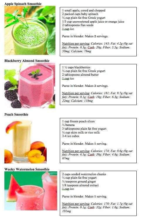 Delicious Summer smoothie recipes easy recipes healthy smoothie recipes for weig…