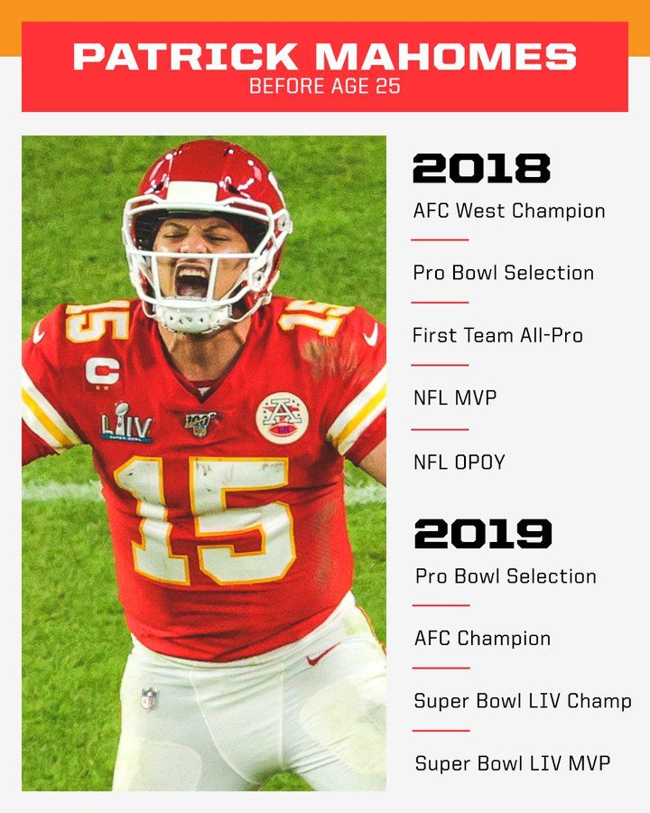 Pin by Harley on Kansas city chiefs in 2020 One team