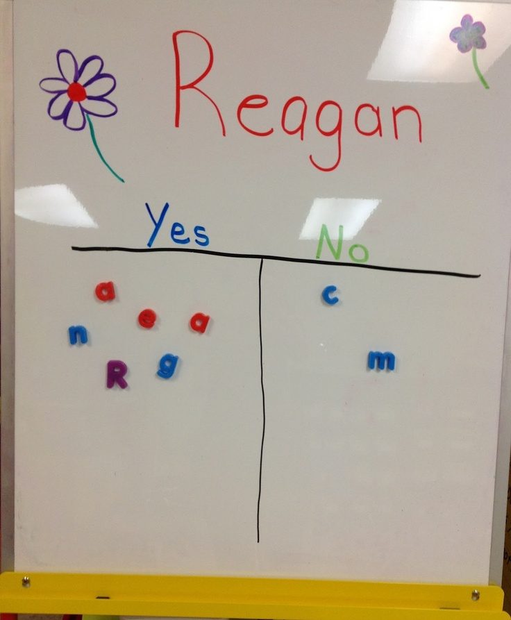 I'm A Letter Expert:  Teaching letters activity:  write kids names on white board- let them sort which letters are in their name