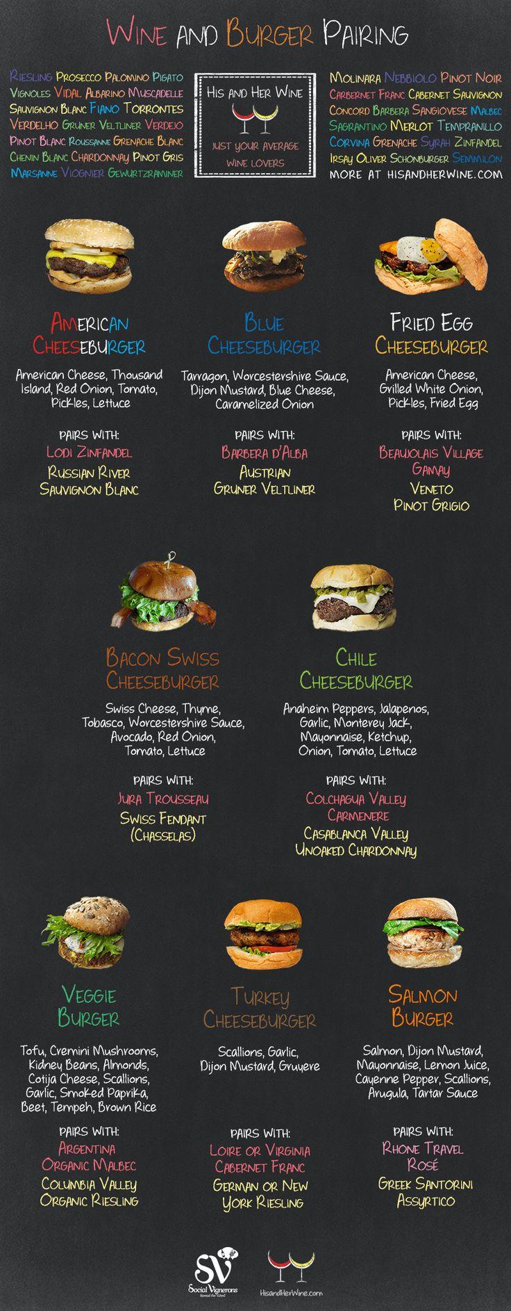 Infographic: Top Wine & Burger Pairings