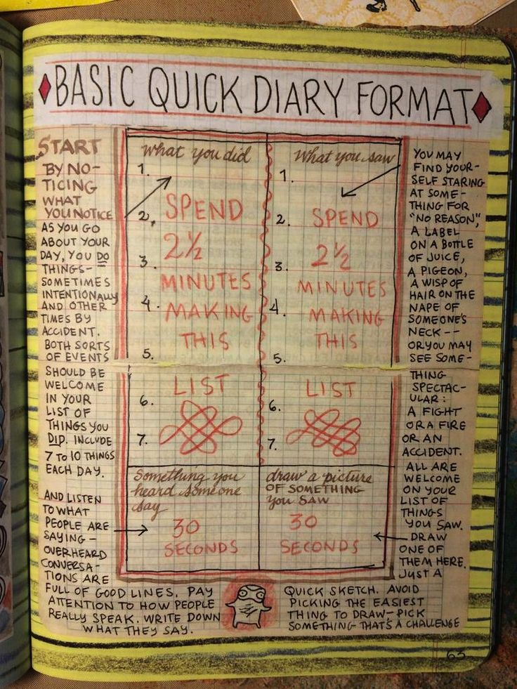 In a recent residency at Atlantic Center for the Arts (great place, check it out!), our workshop leader had us do a daily exercise from cartoonist Lynda Barry: Divide the paper into four sections, ...