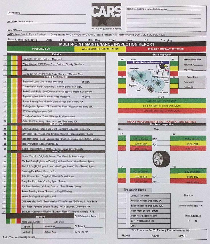 Oil Change Inspection Checklist http//www.lonewolf