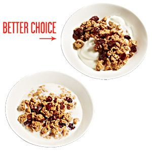 Simple 100-Calorie Food Swaps | Instead of Low-Fat Milk, Reach for Greek Yogurt | CookingLight.com
