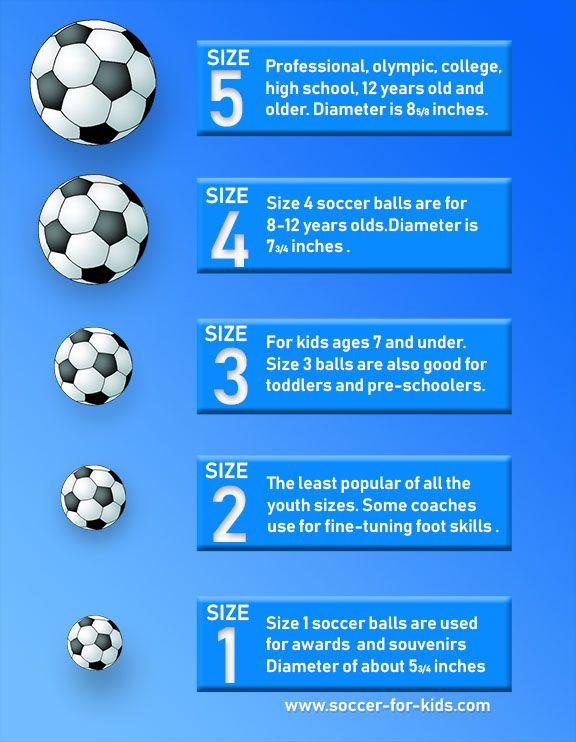 Youth soccer ball size chart youthsoccer soccerballchart