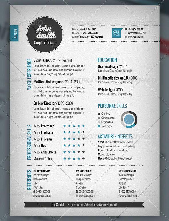 Plantilla CV and Cover Letter · Adobe Photoshop e Illustrator · Look2print