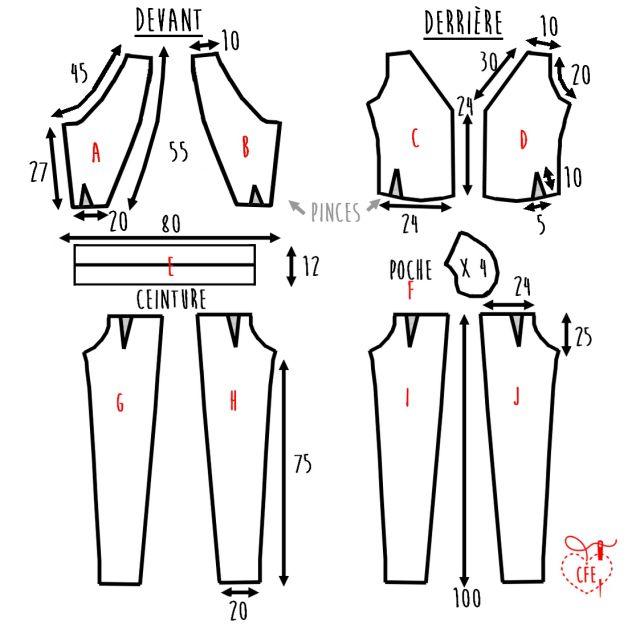 ~ Tuto : réaliser une combinaison pantalon sur mesure ~