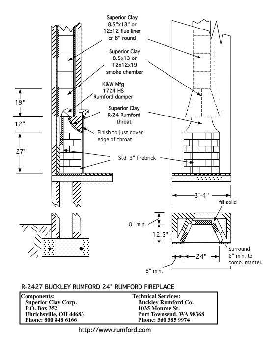 "Rumford fireplace, 24"" (60cm) (+8""=20cm each side=1m across front)  http://www.rumford.com/plans/R2427.jpg"