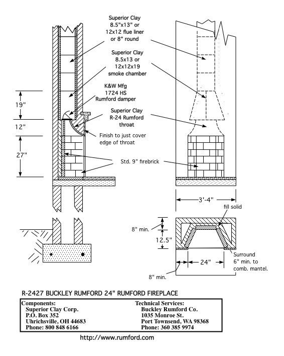 57 best images about furnace blueprint on pinterest for Fireplace construction plans
