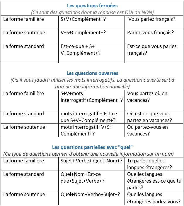 Berühmt 106 best Learning French images on Pinterest | French language  RO83