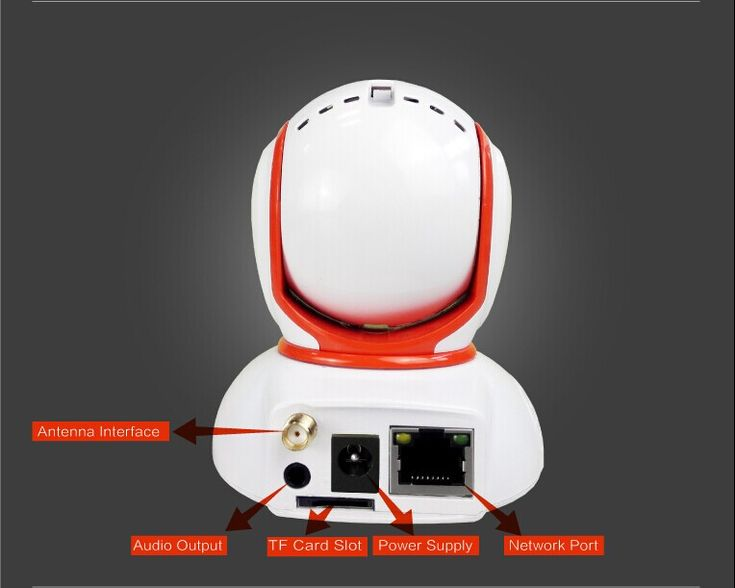 the antenna interface, audio output, TF card slot, power supply and network port of low bit rate megapixel IP camera.