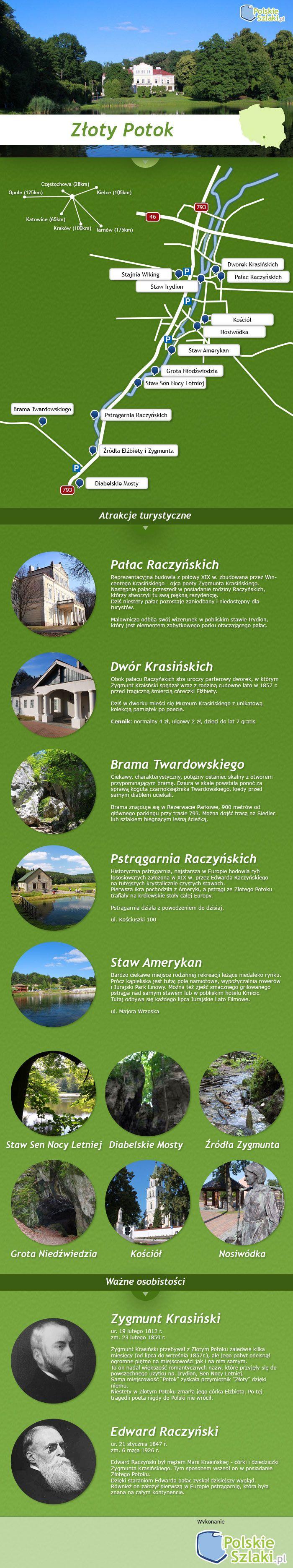 Złoty Potok - infografika - wycieczki, ciekawe miejsca i atrakcje turystyczne w Polsce