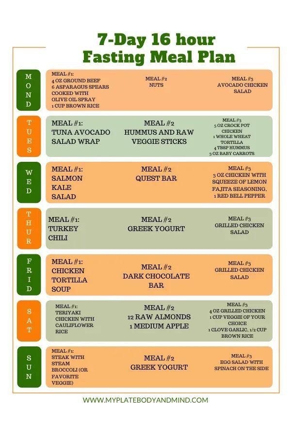 Intermittent Fasting Beginner's Guide