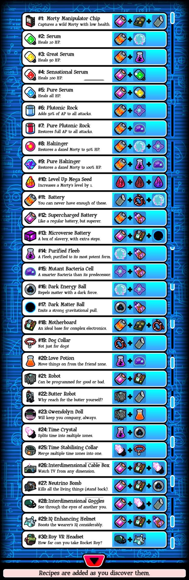 full recipe list for pocket mortys (you're welcome)  @adultswimgames