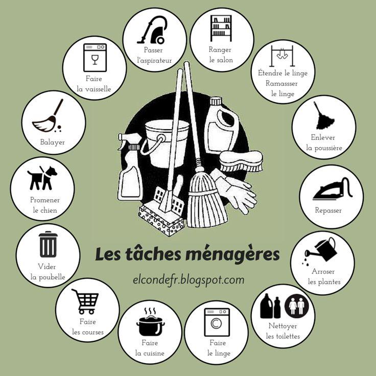 El Conde. fr: Parler des tâches ménagères