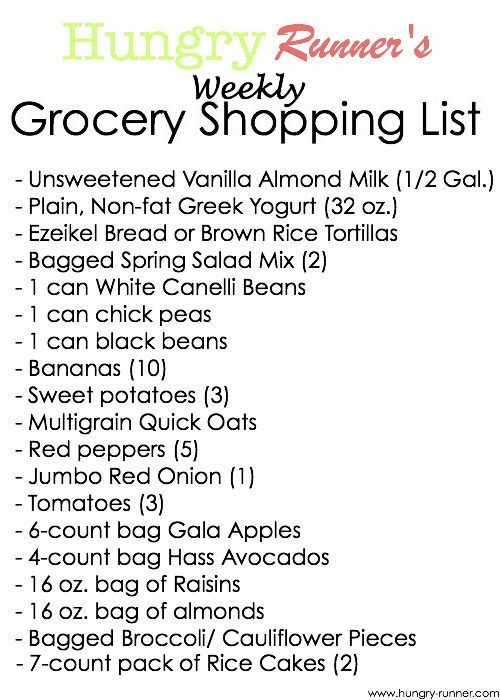 Weekly grocery list for healthy eating. Can't have some due to allergies, but good ideas n general.