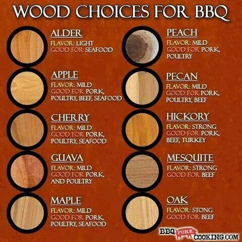 Wood types for BBQ Smoker