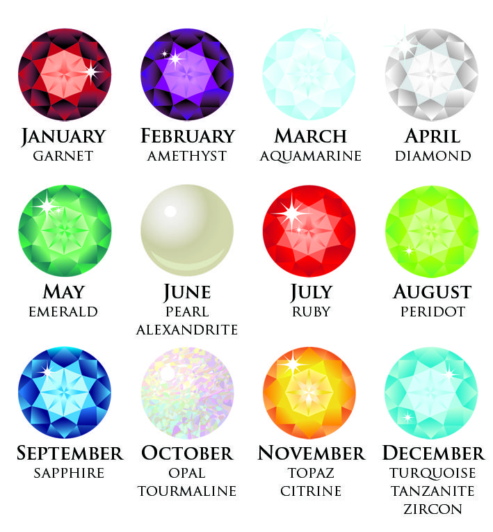 Birthstones by Month - Google Search