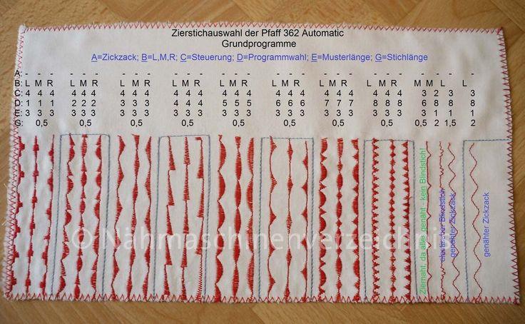 Pfaff - Naehmaschinenverzeichnis
